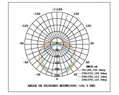 Applique Avec Diffuseur En Polycarbonate Corps Aluminium Interrupteur